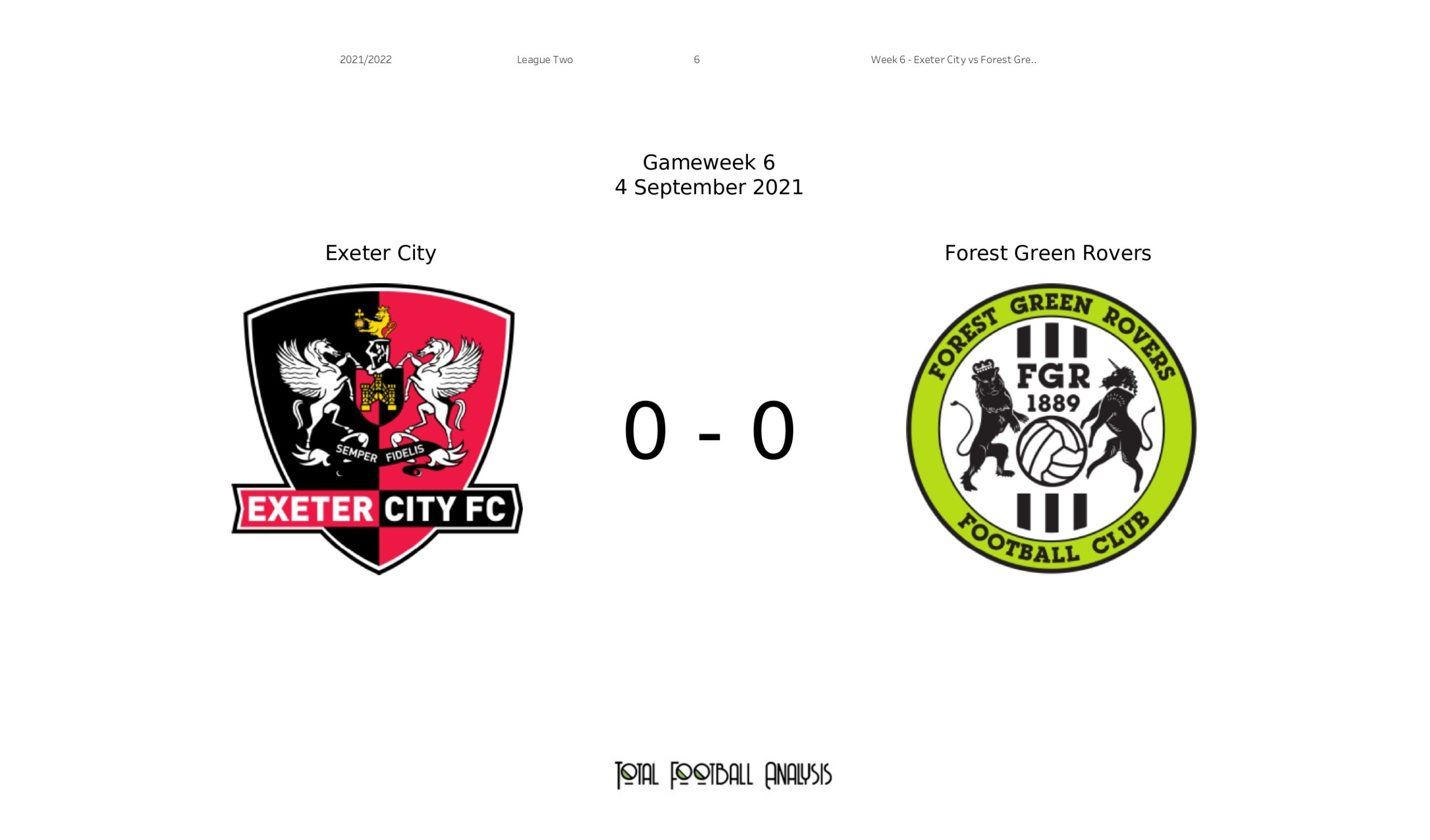 EFL League Two Stats: Exeter City vs Forest Green Rovers