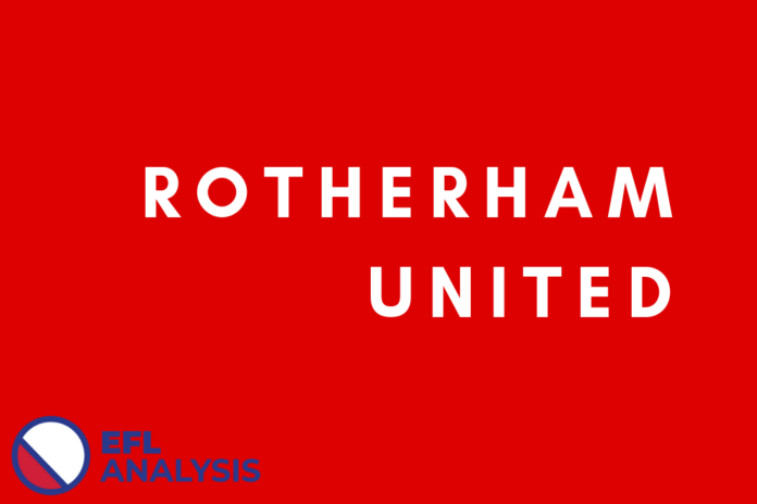 Rotherham United Analysis and Opinion