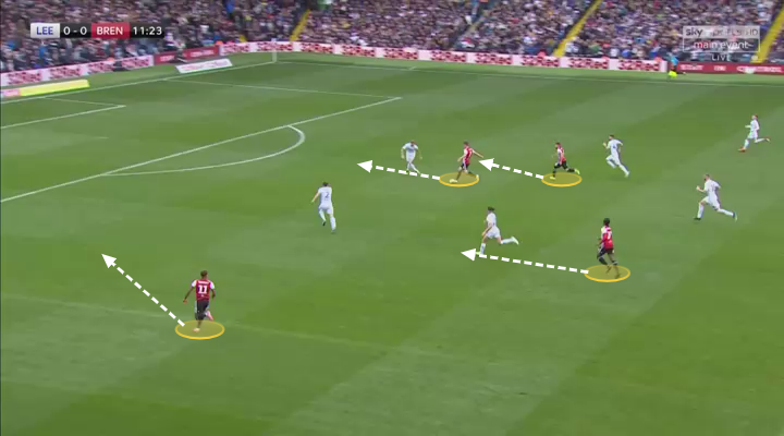 Leeds United Brentford FC Match Analysis Tactical Analysis