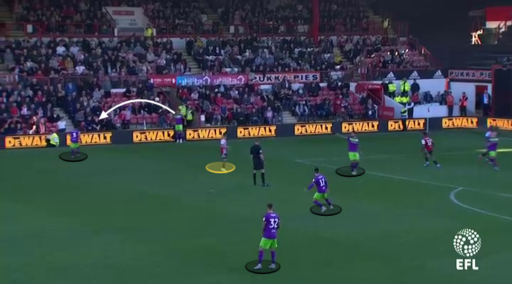 Brentford Bristol City Match Analysis Tactical Analysis