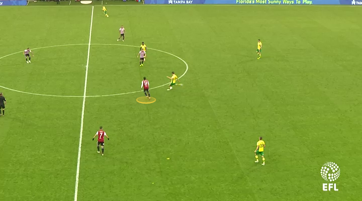 Norwich City Brentford FC Tactical Analysis Statistics