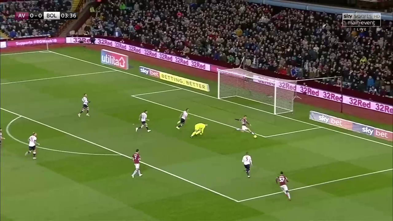 Jack Grealish, Aston Villa, Tactical Analysis, Statistics