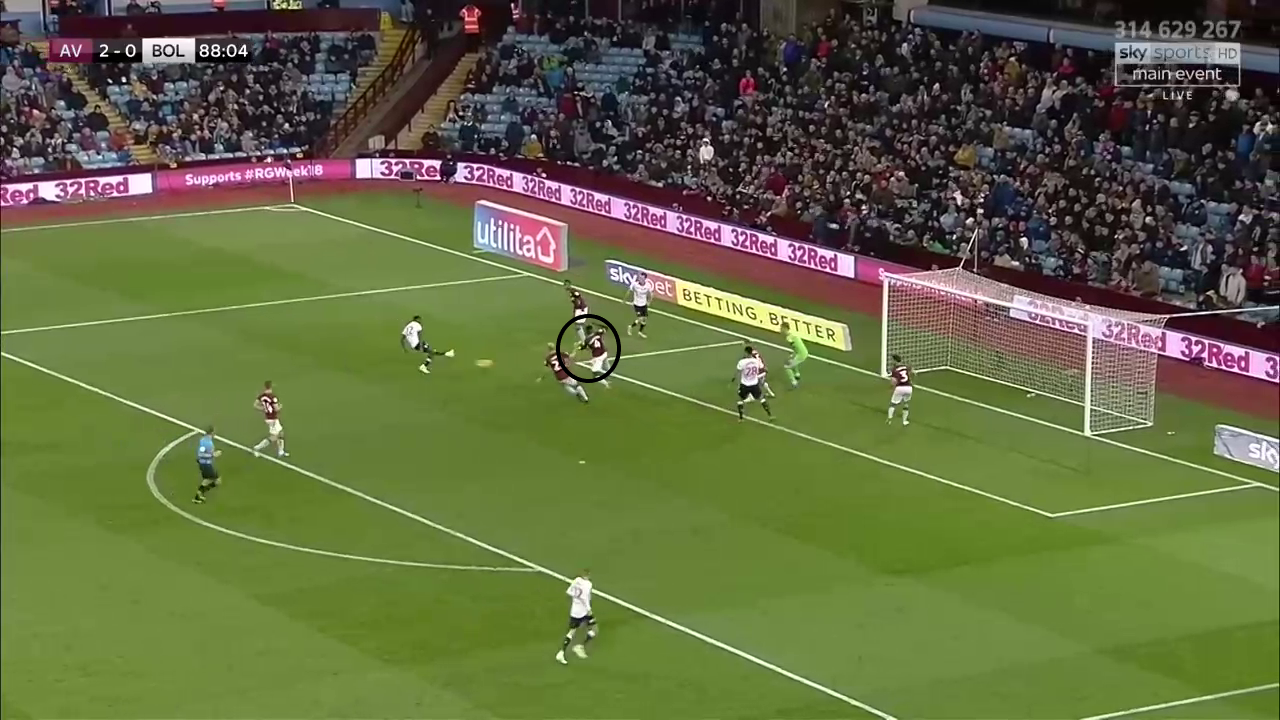 Axel Tuanzebe, Aston Villa, Tactical Analysis, Statistics