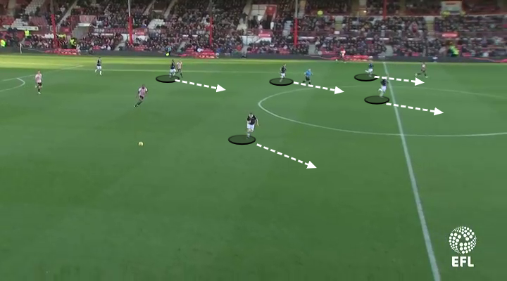 Brentford Millwall Championship Tactical Analysis Statistics