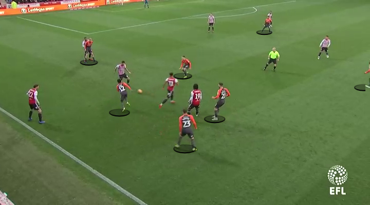 Brentford Swansea City Championship Tactical Analysis Statistics