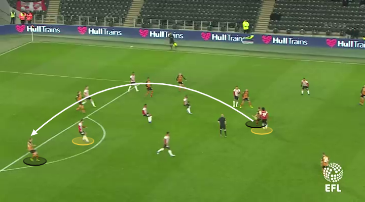 Hull City Brentford Championship Tactical Analysis Statistics