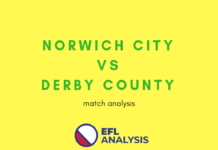 EFL Championship 2018/19: Norwich City vs Derby County Tactical Analysis Statistics