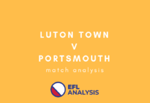 Luton Town Portsmouth League One Tactical Analysis