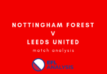 Nottingham Forest Leeds United EFL Championship Tactical Analysis Statistics
