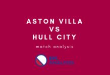 Aston Villa Hull City EFL Championship Tactical Analysis Statistics