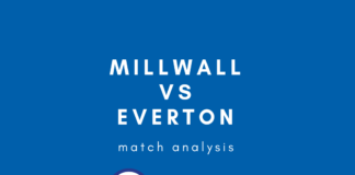 Millwall Everton FA Cup Tactical Analysis Statistics