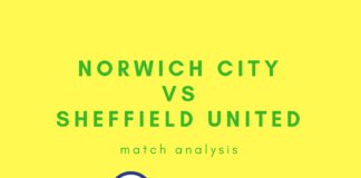 Norwich City Sheffield United EFL Championship Tactical Analysis Statistics