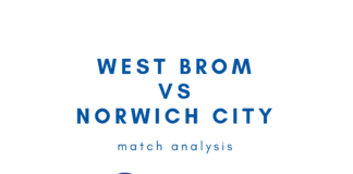 West Brom Norwich City EFL Championship Tactical Analysis