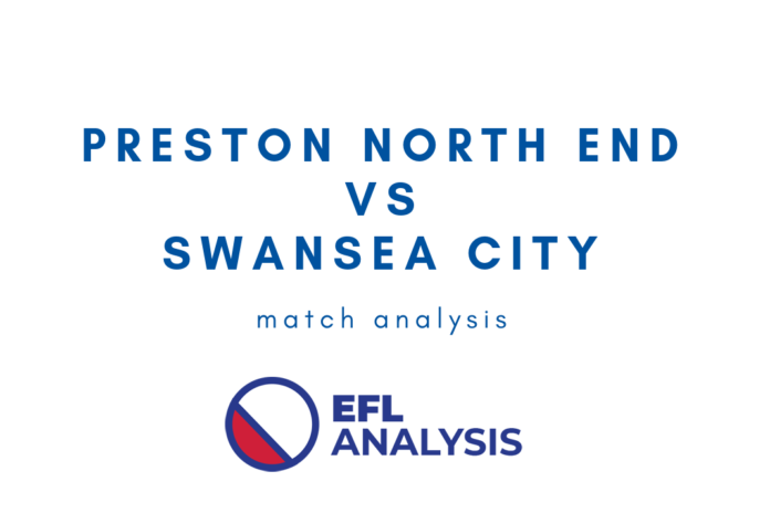 Preston North End Swansea City EFL Championship Tactical Analysis Statistics