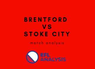 Brentford Stoke City EFL Championship Tactical Analysis Statistics