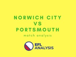 Norwich City vs Portsmouth FA Cup Tactical Analysis Statistics