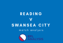 Reading Swansea City Championship Tactical Analysis