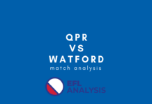 QPR vs Watford FA Cup Tactical Analysis Statistics