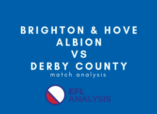 Brighton & Hove Albion Derby County FA Cup Tactical Analysis Statistics