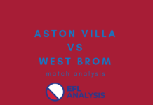 Aston Villa West Bromwich Albion Tactical Analysis