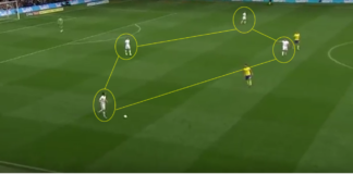 EFL Championship 2019/20: Leeds United vs Birmingham City - tactical analysis