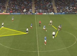 EFL League One 2019/20: Portsmouth vs Oxford United – tactical analysis tactics