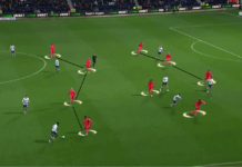 EFL Championship 2019/20: Preston North End vs Huddersfield Town - Tactical Analysis tactics