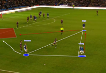 EFL Championship 2019/20: Birmingham City vs Leeds United – tactical analysis tactics