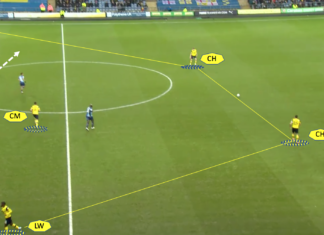 EFL League One 2019/20: Oxford United vs Wycombe Wanderers - tactical analysis tactics