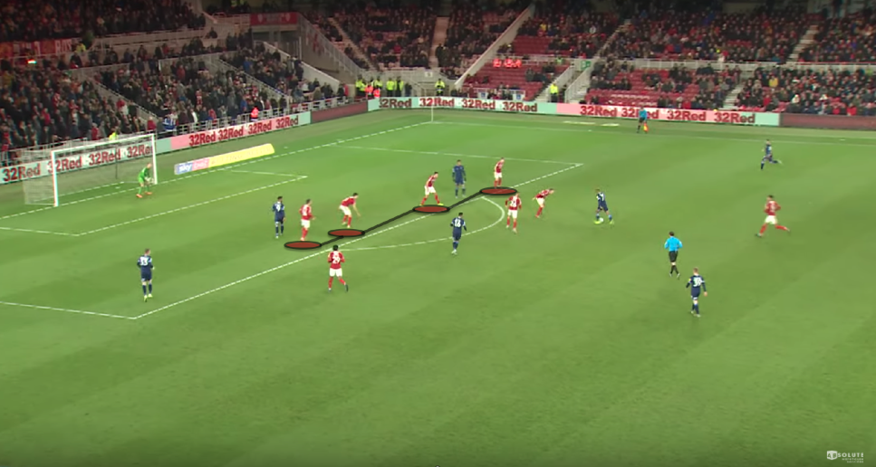 Nottingham Forest recruitment analysis: left-back - data analysis statistics
