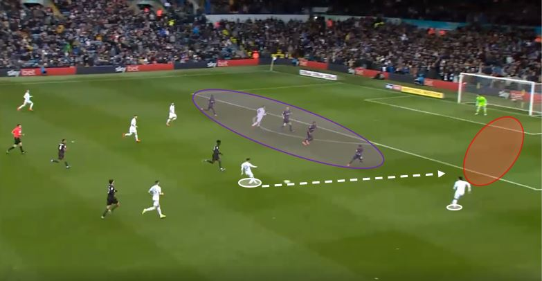 Pablo Hernandez 2019/20 – scout report - tactical analysis - tactics