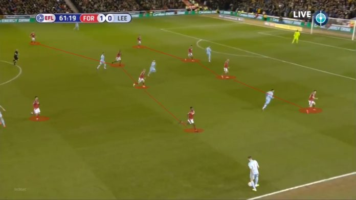 EFL Championship 2019/20: Nottingham Forest vs Leeds United - tactical analysis tactics