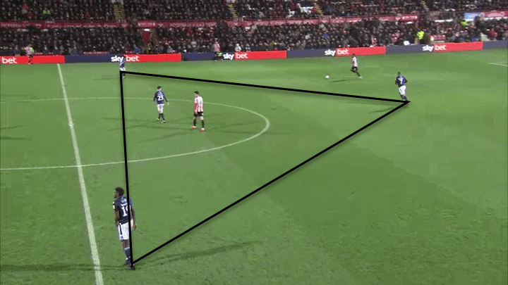 Sabri Lamouchi at Nottingham Forest 2019/20 - tactical analysis tactics
