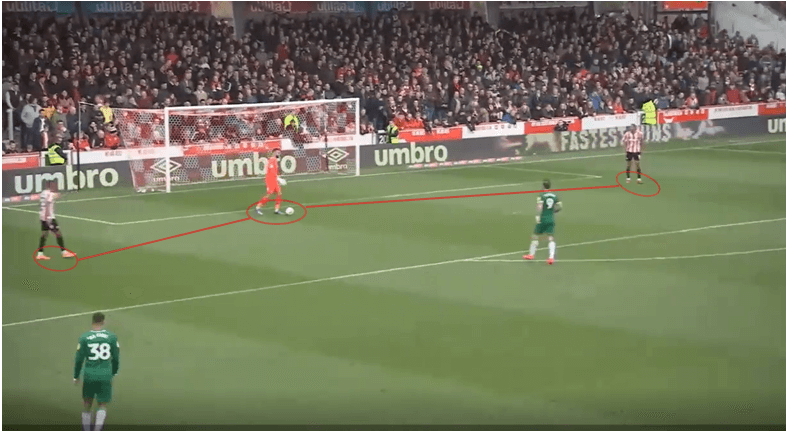 Thomas Frank at Brentford 2019/20 -tactical-analysis-tactics