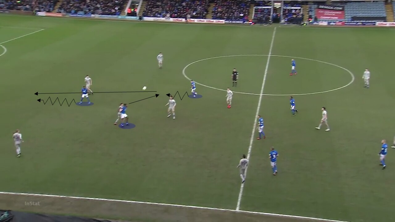 EFL League One 2019/20: Peterborough vs Portsmouth - tactical analysis tactics