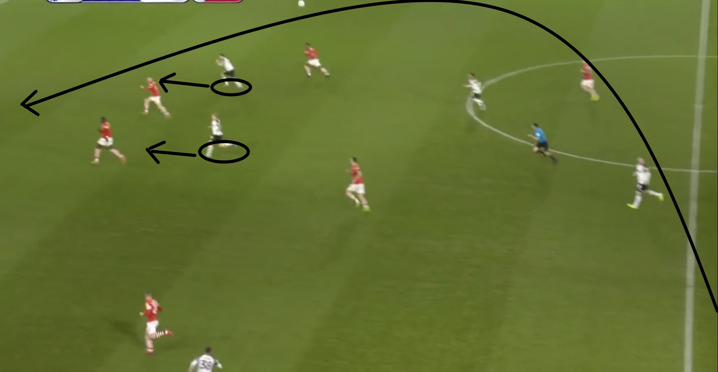 Derby County 2019/20: Play out from the back- scout report-tactical analysis tactics