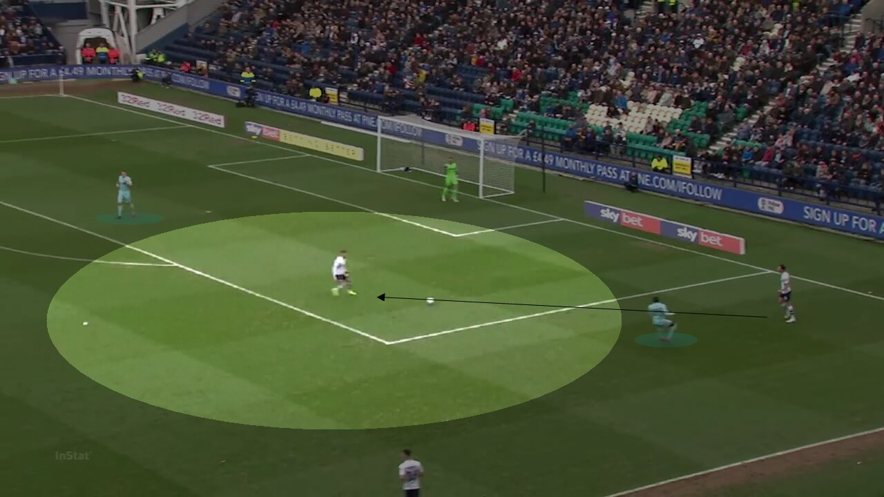 EFL Championship 2019/20: Preston North End vs QPR - tactical analysis tactics