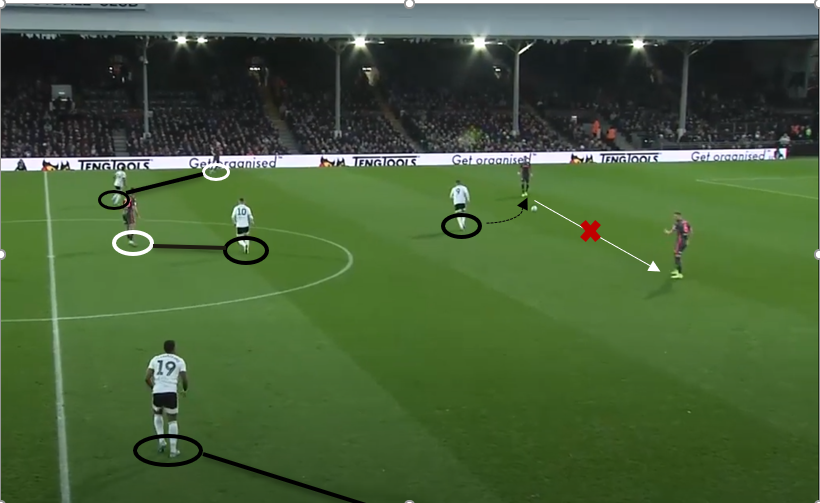 EFL Championship 2019/20: Leeds United vs Fulham- tactical preview tactics