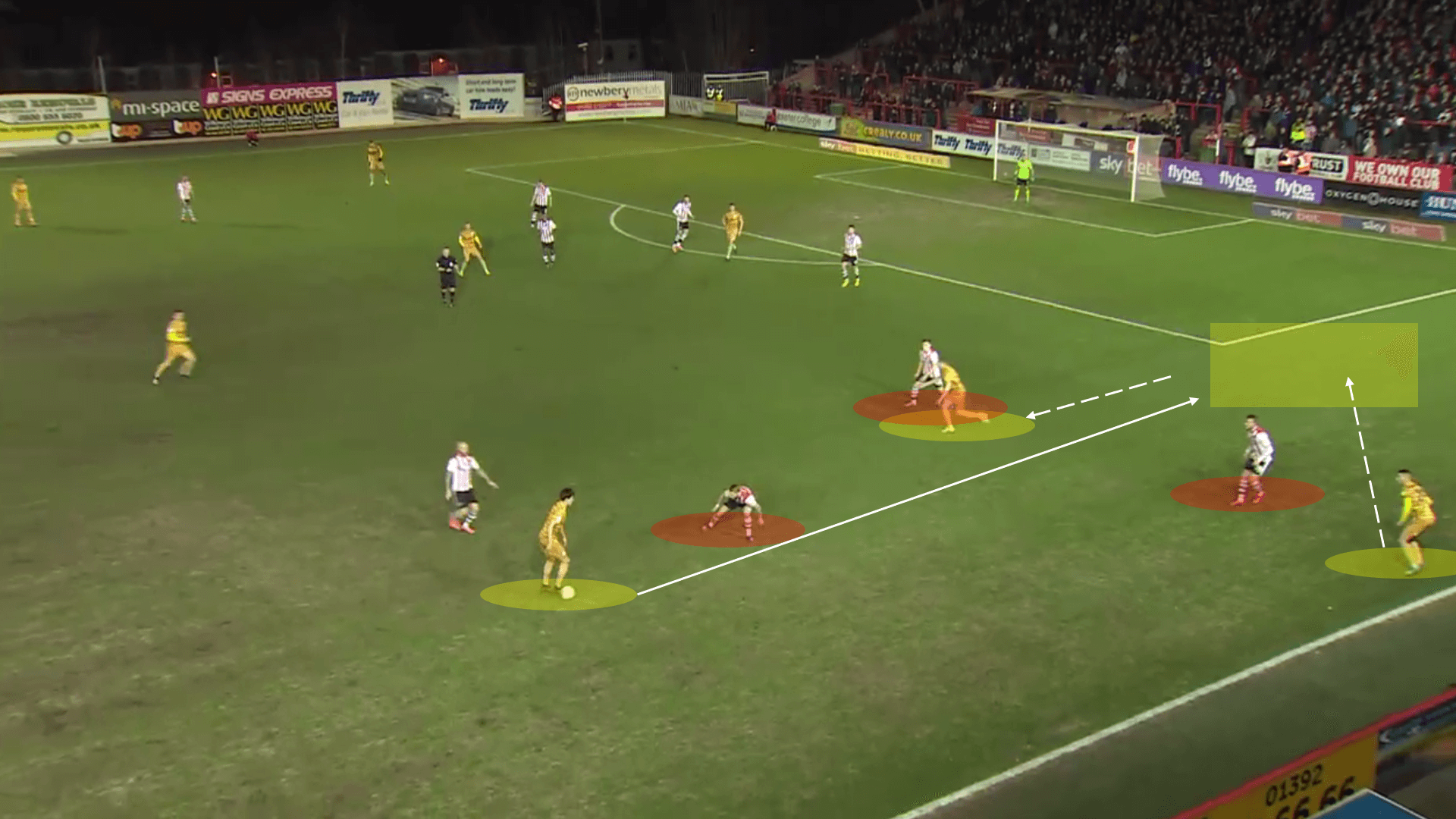 Sky Bet League Two 2019/20: Exeter City vs Crewe Alexandra - Tactical Analysis
