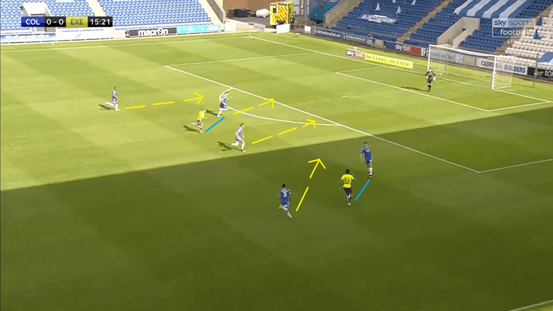 EFL League Two 2019/20: Exeter City vs Colchester United Leg 2 - tactical preview tactics