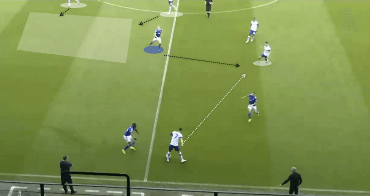Flynn Downes 2019/20 - scout report-tactical analysis tactics