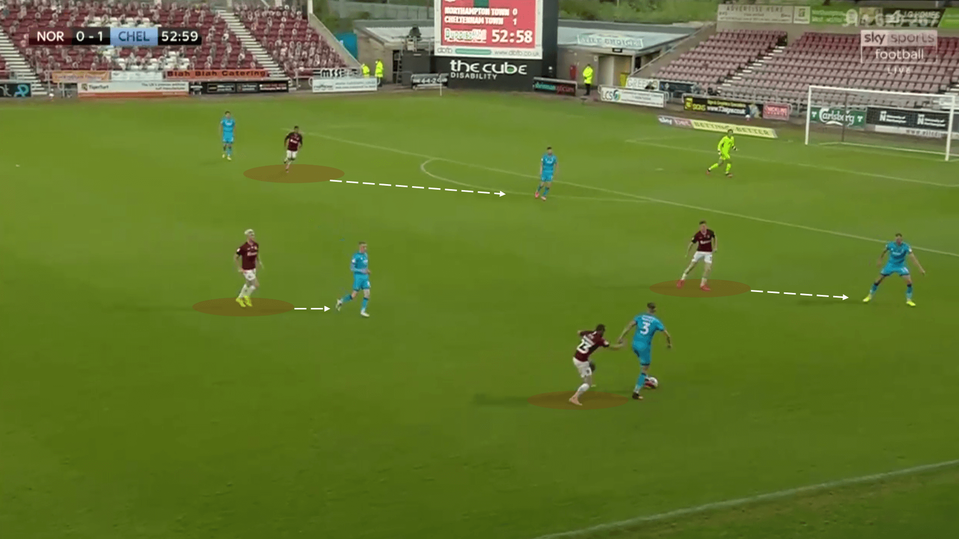 EFL League 2 Playoff 2019/20: Cheltenham Town vs Northampton Town – tactical preview tactics