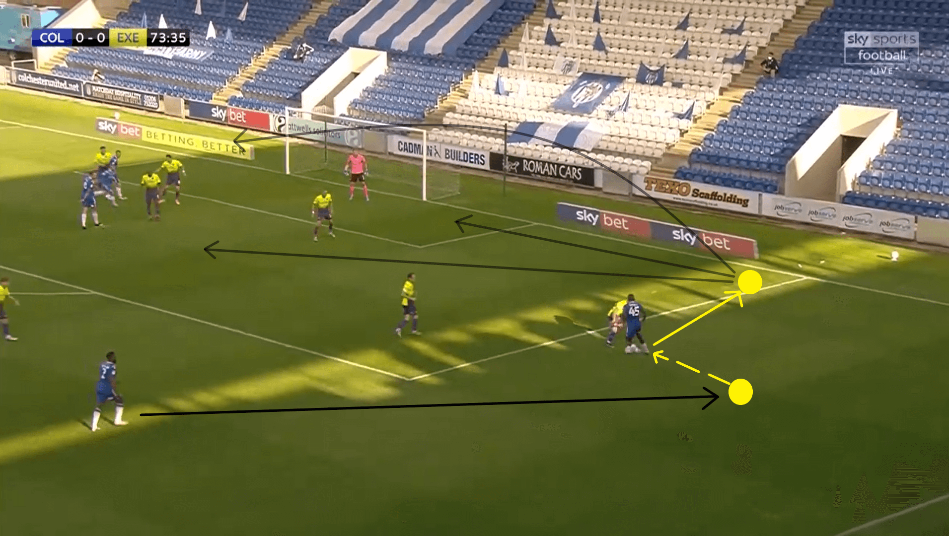 EFL League Two 2019/20: Exeter City vs Colchester United - tactical preview tactics