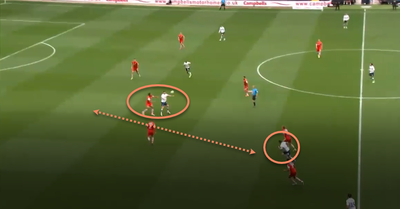 Preston North End 2019/20: Scout report- Playing direct football tactical analysis tactics