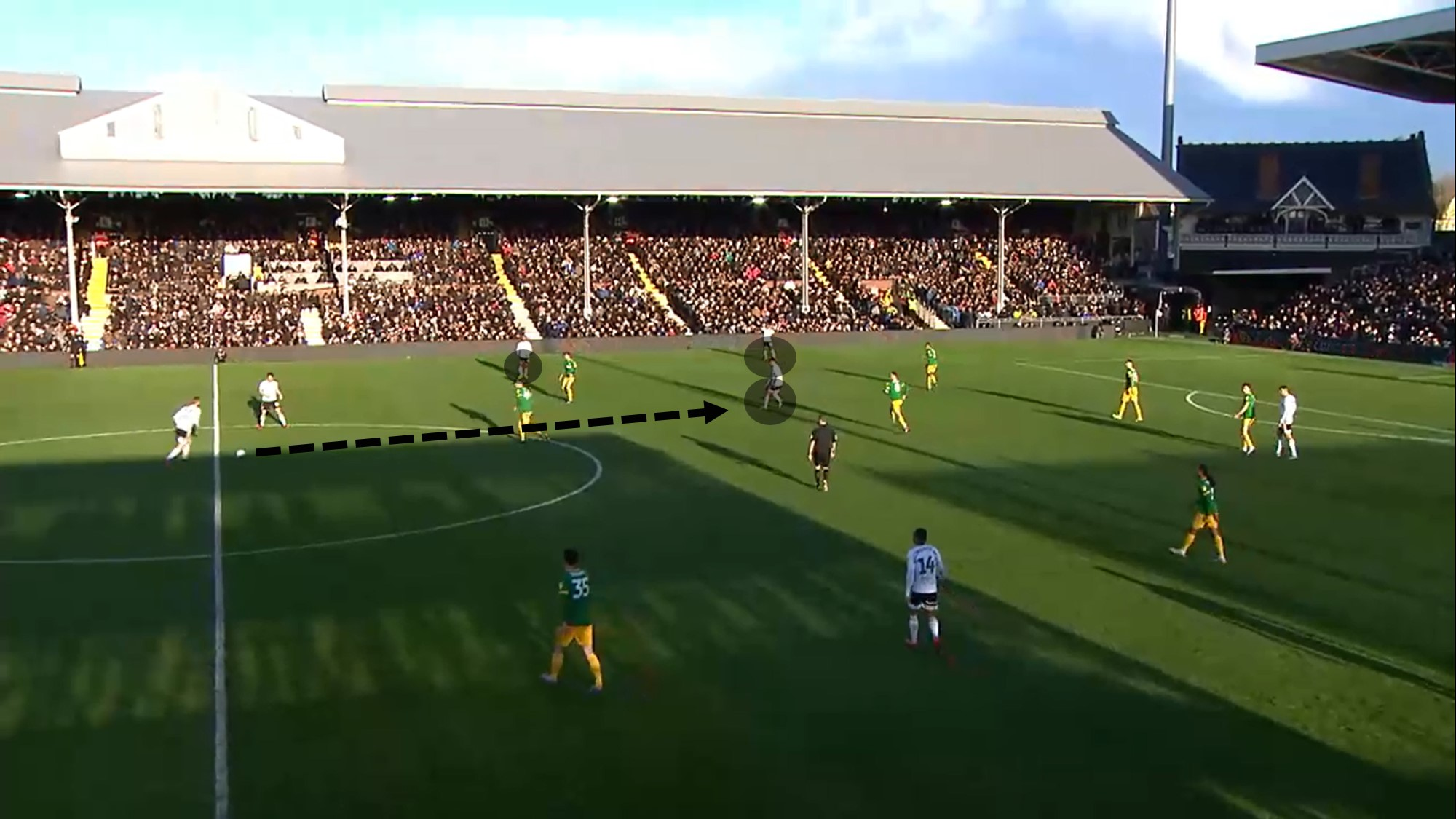 EFL Championship 2019/20: Fulham vs Brentford - tactical preview - tactics