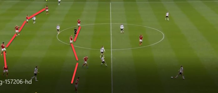 EFL Championship: Derby v Nottingham Forest- Tactical analysis tactics