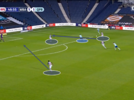 EFL Championship 2019/20: West Brom vs QPR – tactical analysis tactics
