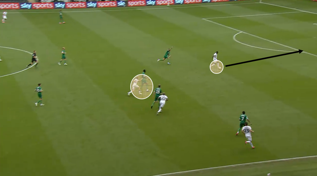 EFL 2019/20-Swansea vs Sheffield Wednesday tactical analysis tactics