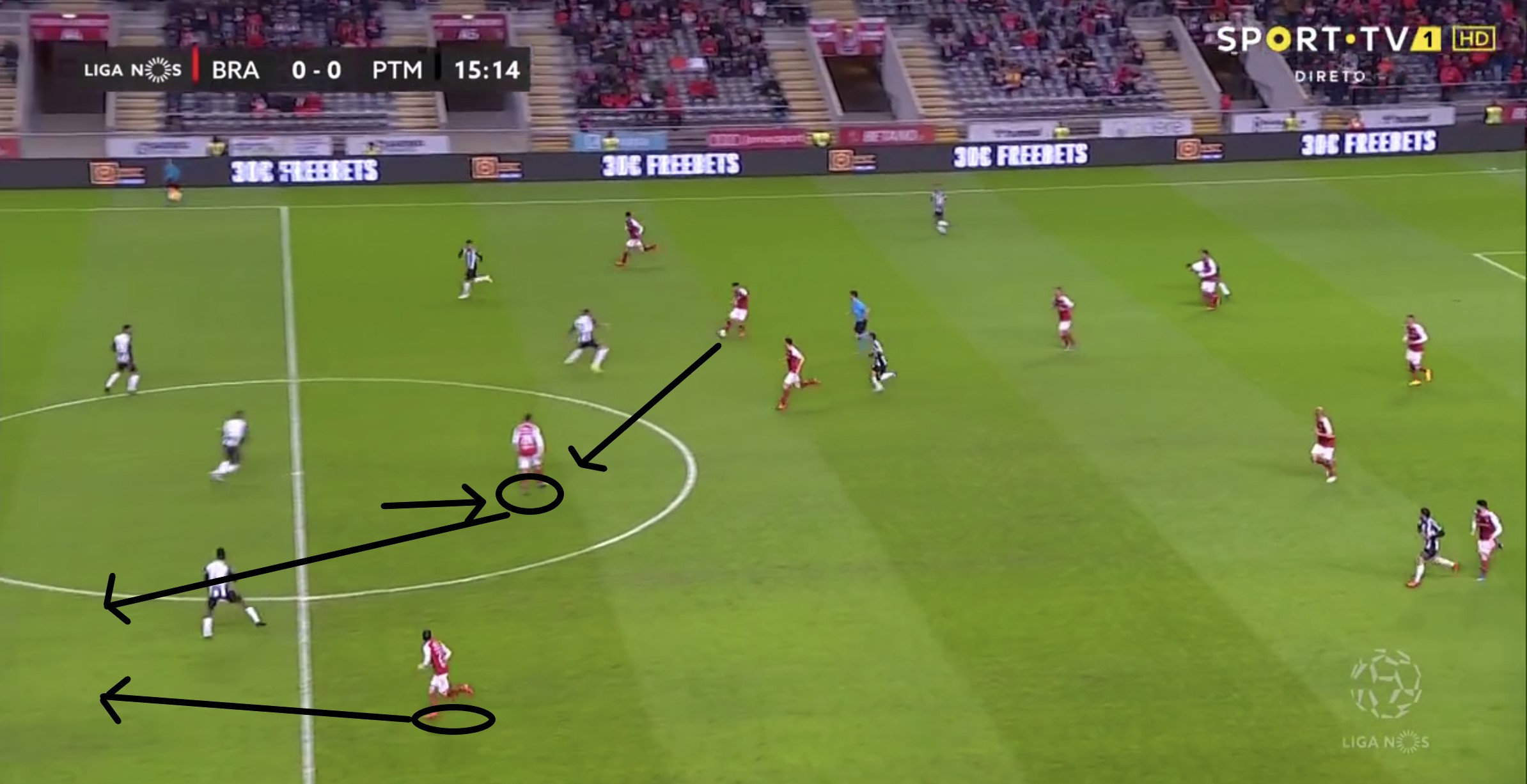 How could Paulinho fit in Fulham recruitment analysis part 3- scout report tactical analysis tactics