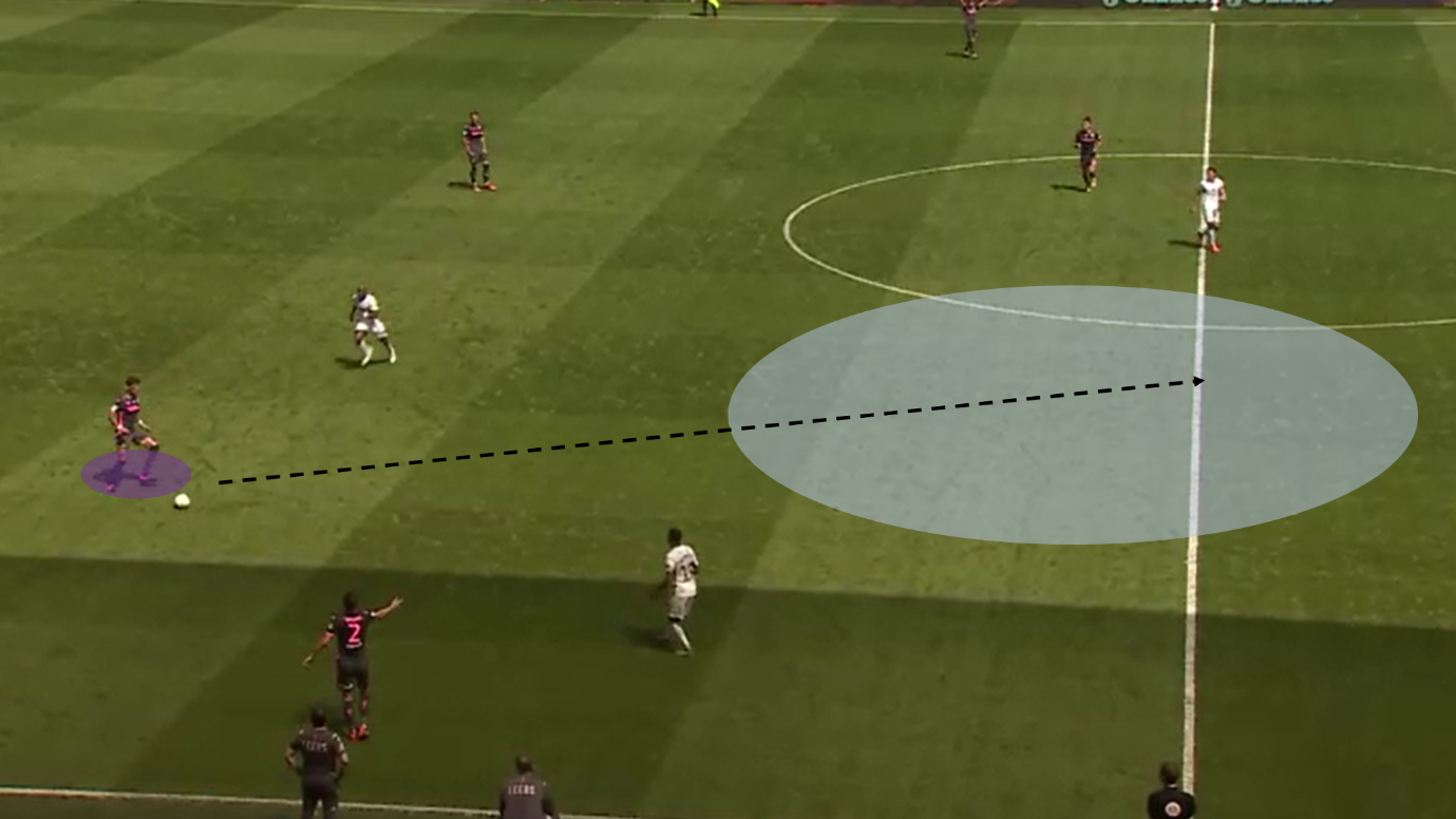EFL Championship 2019/20: Swansea City vs Leeds United - tactical analysis tactics